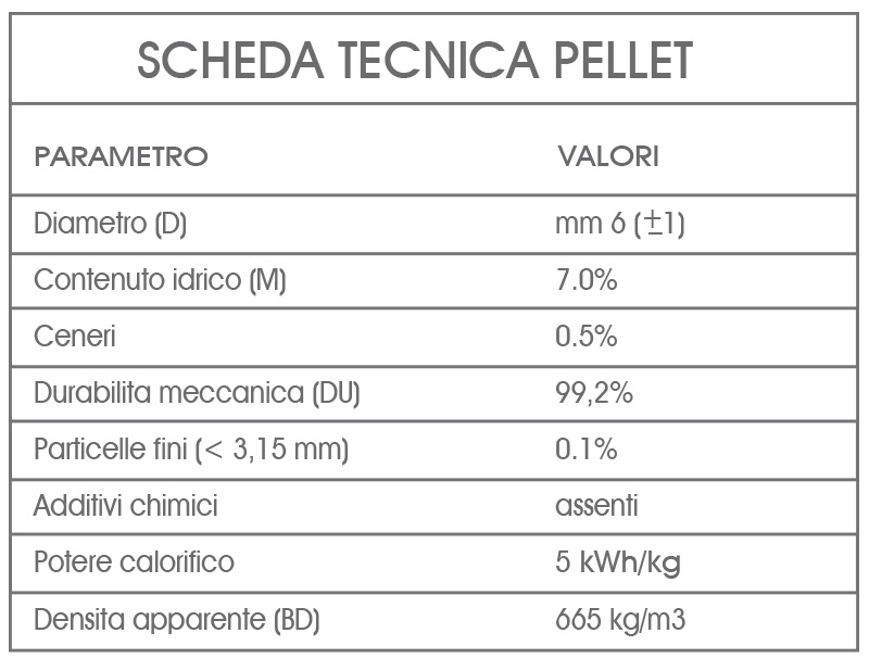 scheda-tecnica-turbo Calor